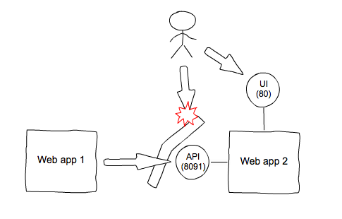 web-api6